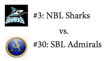 GCL NBL V SBL