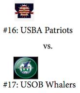 GCL USBA V USOB