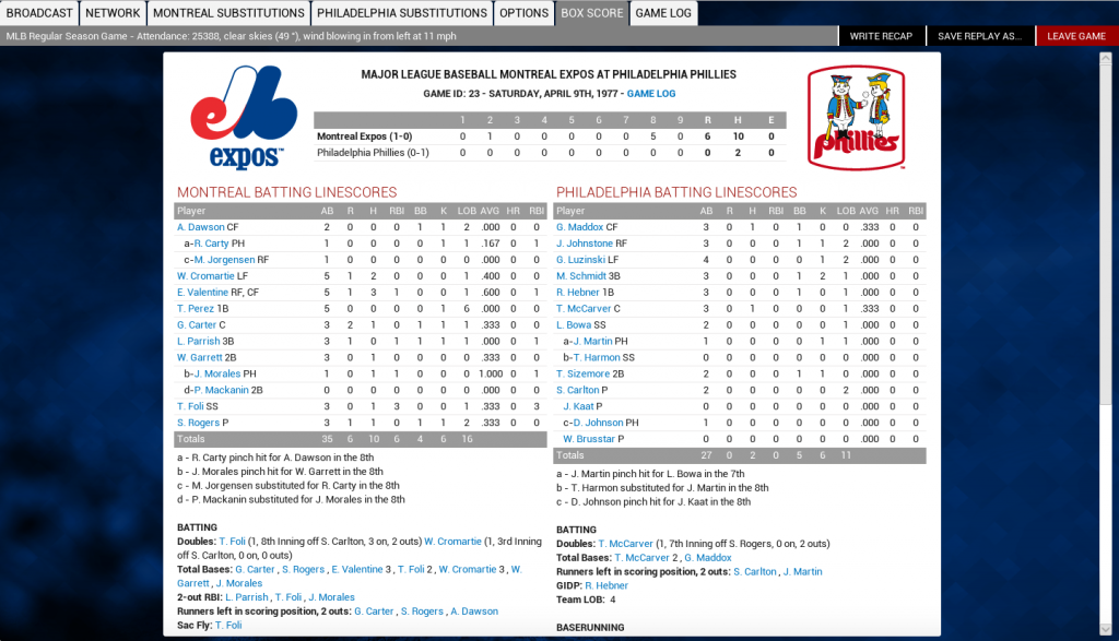 1977 Phillies vs Expos box score