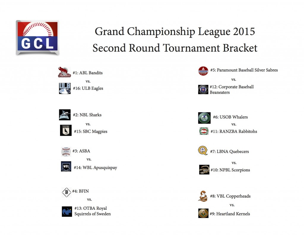 GCL Tournament Bracket Round 2