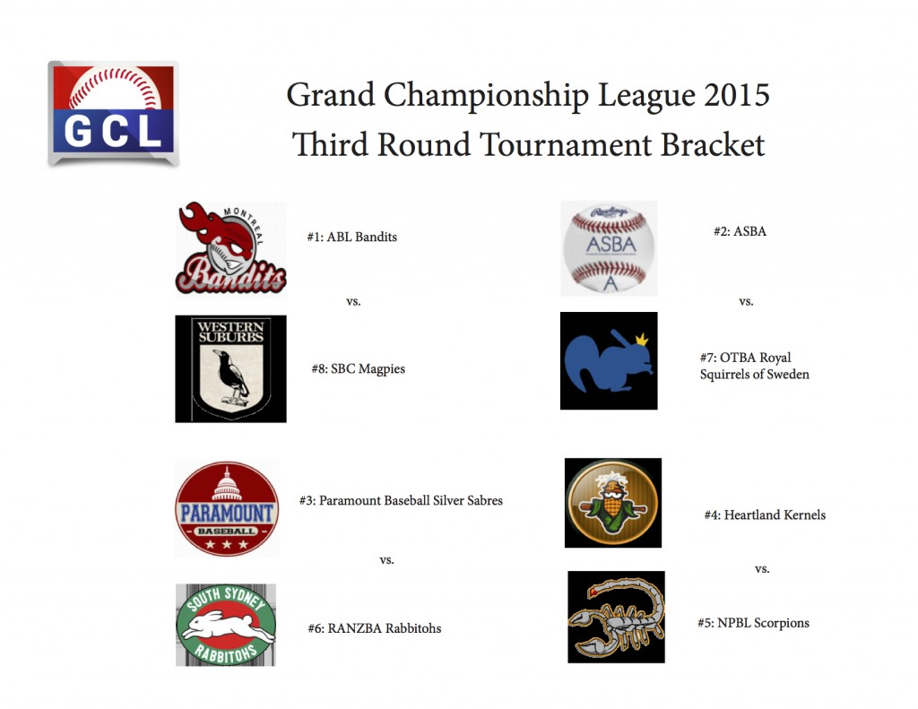 GCL Tournament Bracket Round 3