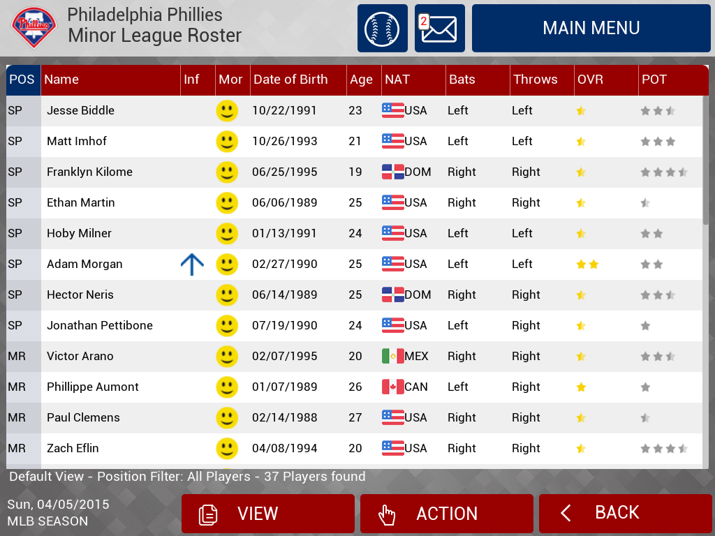 minor_league_roster