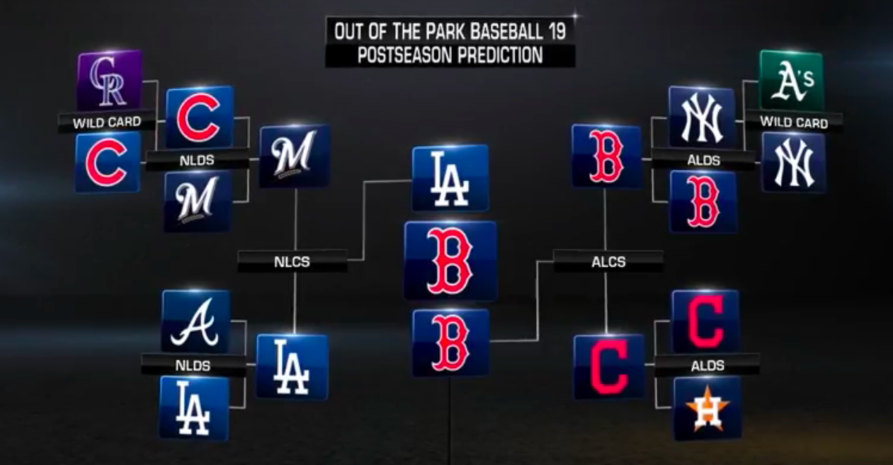 Mlb Playoff Schedule 2020 Out of the Park Developments – Blog by Out of the Park Developments