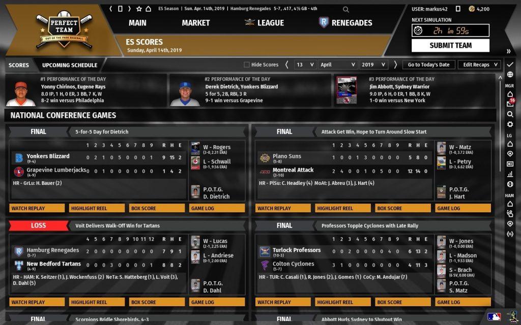 Perfect Team scores